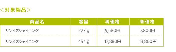 sunfood_price