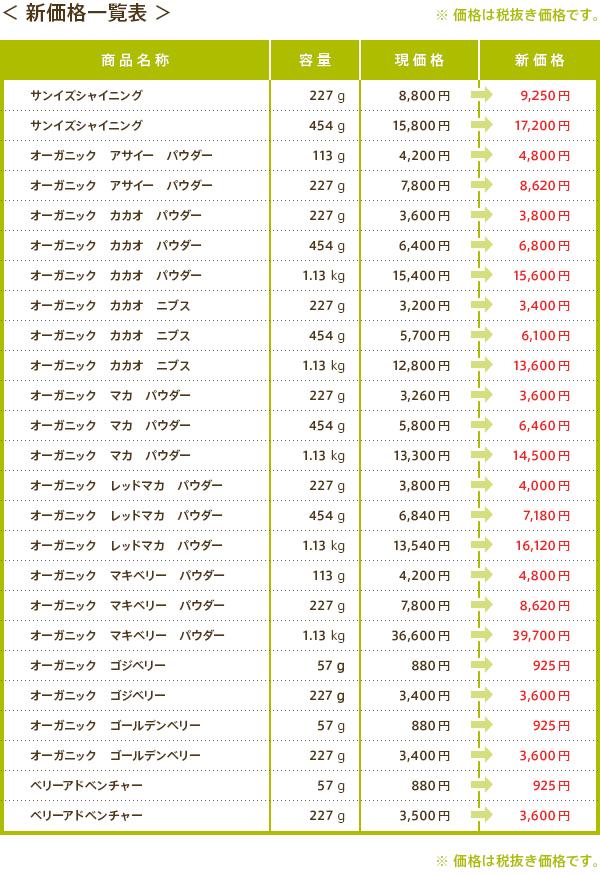 サンフード新価格一覧表